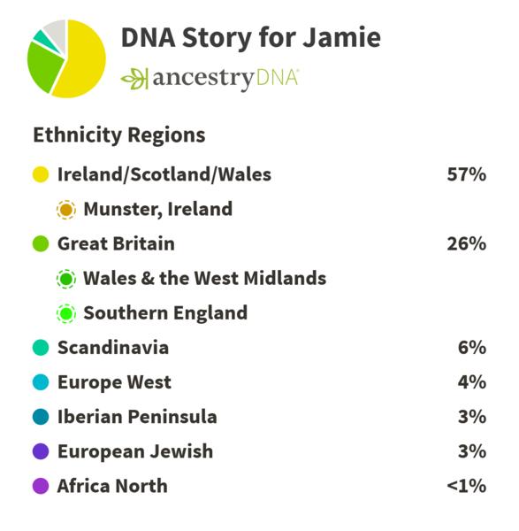AncestryDNAStory-Jamie-170818.png